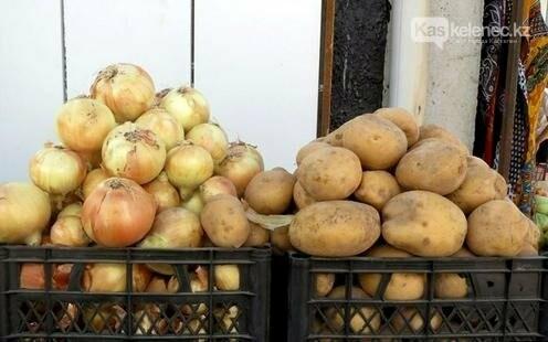 Как поменялись цены на продукты в магазинах Карасайского района, фото-1